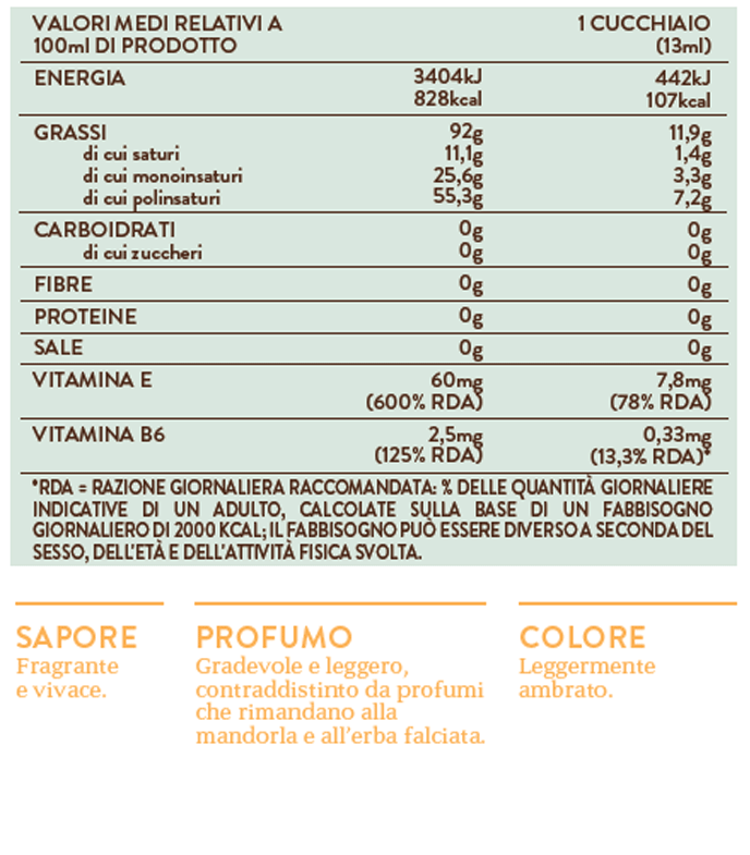 girasole-nutrizionale