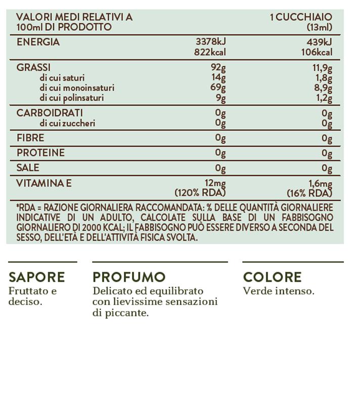 oliva-nutrizionale