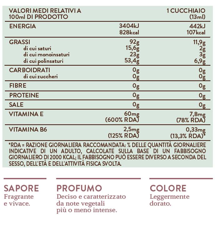 soia-nutrizionale