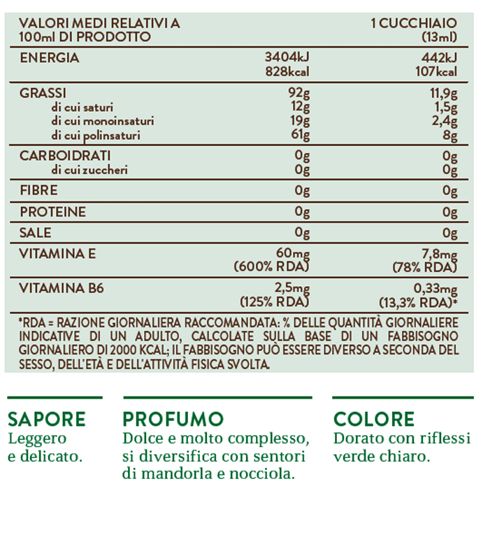 uva-nutrizionale