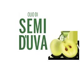 lo_sapevi_che_uva