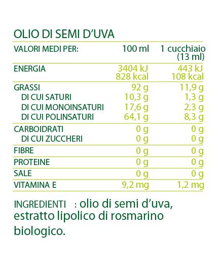 OLIO DI SEMI D'UVA_tab