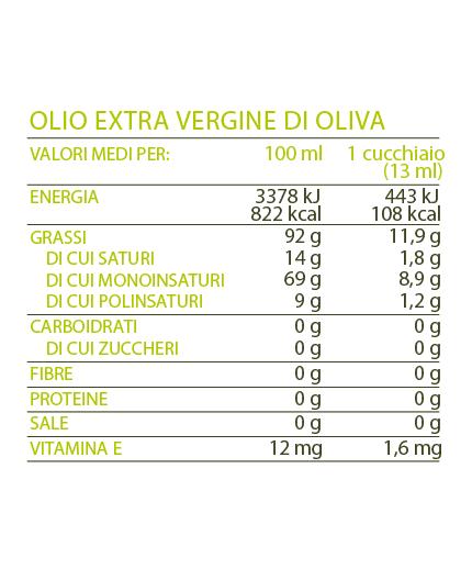 OLIO EXTRA VERGINE DI OLIVA_tab