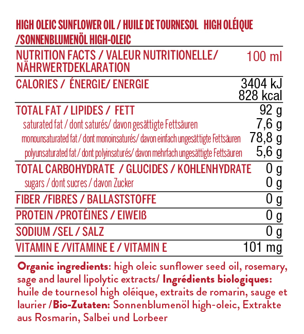TABELLA NUTRIZIONALE eu__ALTO OLEICO