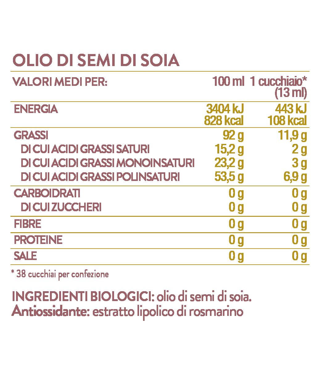 TABELLE NUTRIZIONALI WEB_SOIA