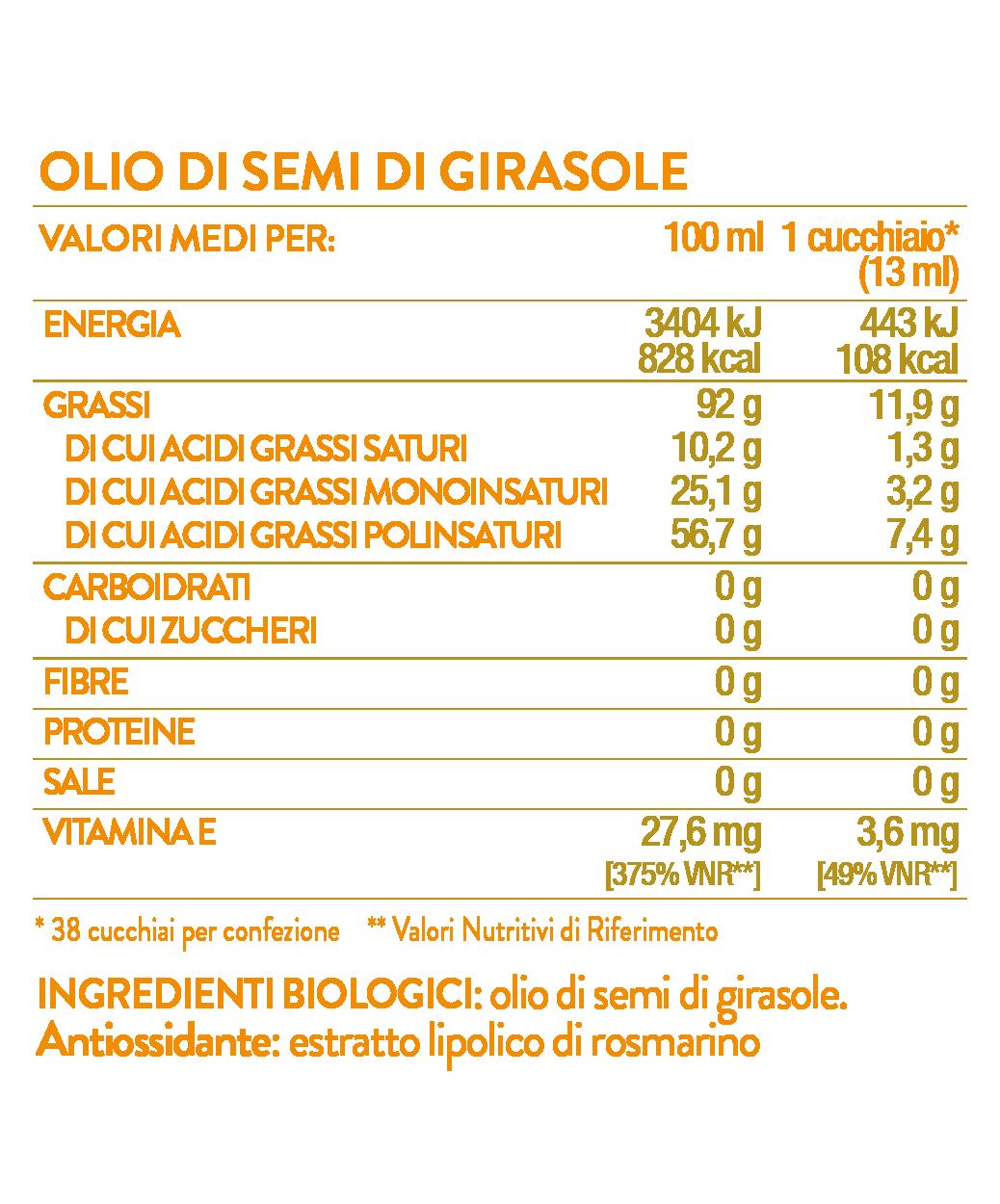TABELLE NUTRIZIONALI WEB_GIRASOLE