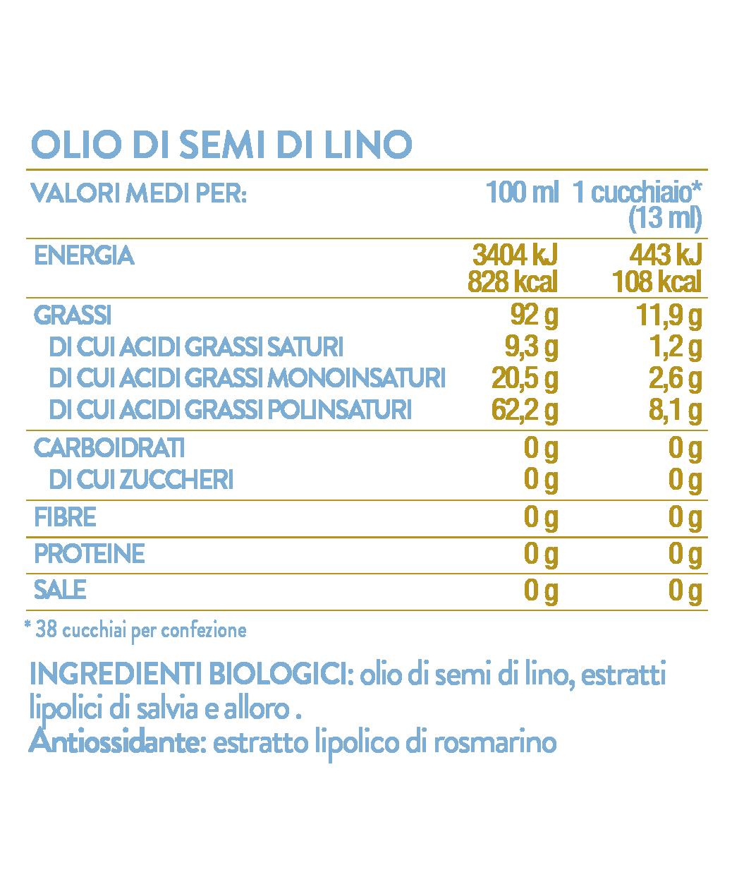 TABELLE NUTRIZIONALI WEB_LINO