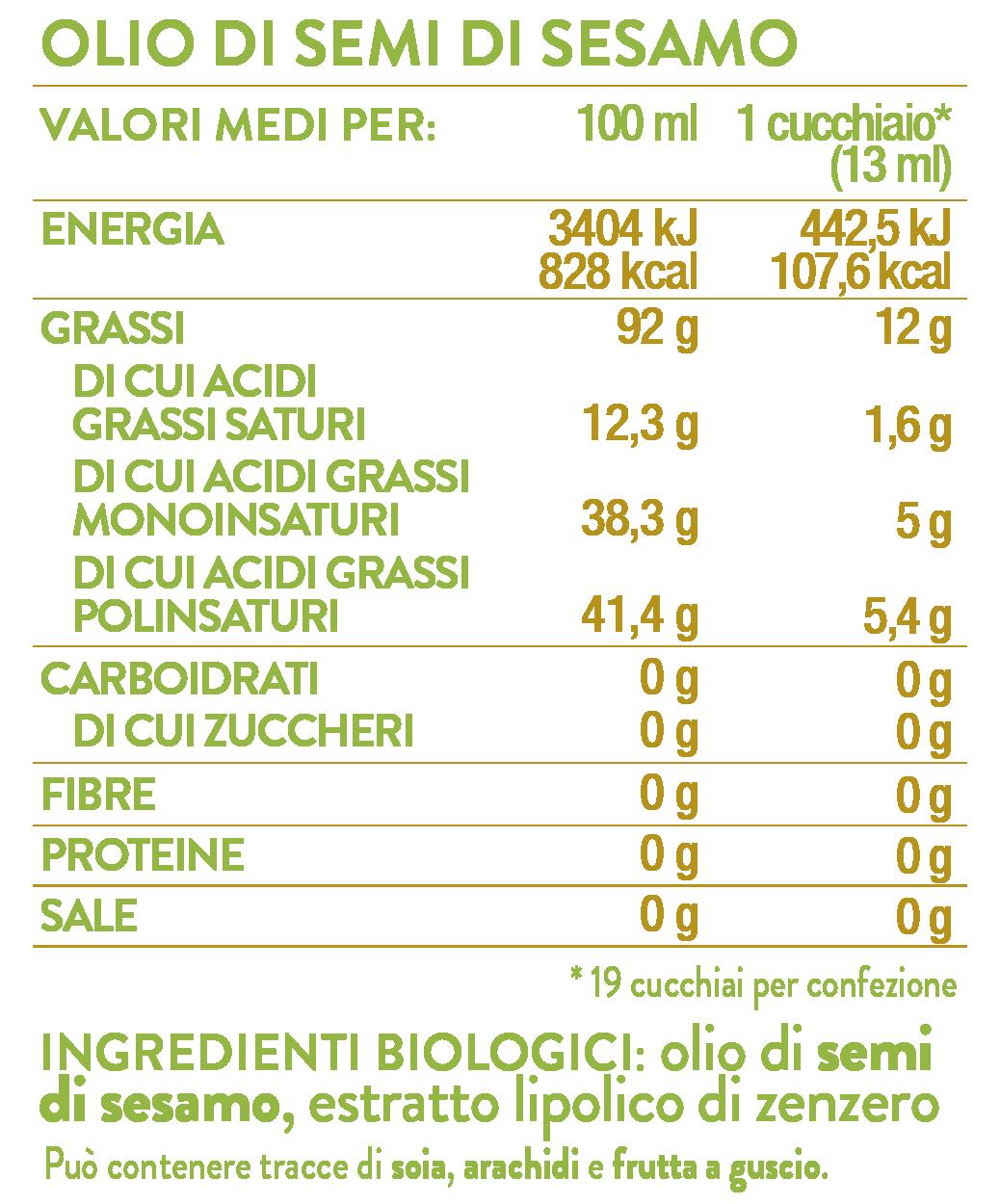 TABELLE NUTRIZIONALI WEB_SESAMO