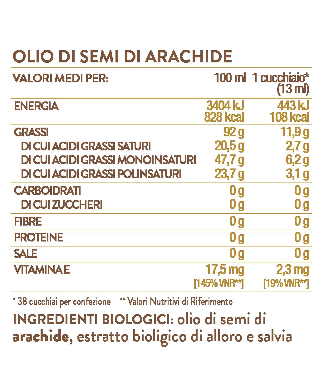 TABELLE NUTRIZIONALI WEB_ARACHIDE